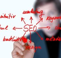 A look at online marketing and SEO